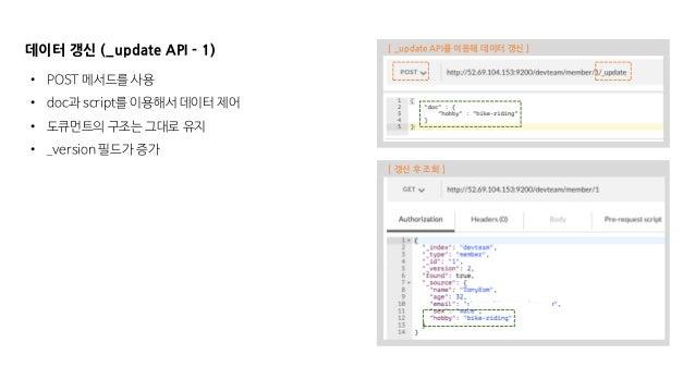 데이터 갱신 (_update API - 1) • POST 메서드를 사용 • doc과 script를 이용해서 데이터 제어 • 도큐먼트의 구조는 그대로 유지 • _version 필드가 증가 [ _update API를 이용해...