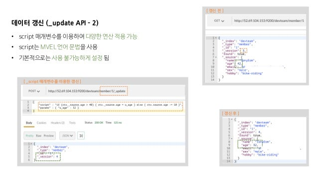 데이터 갱신 (_update API - 2) • script 매개변수를 이용하여 다양한 연산 적용 가능 • script는 MVEL 언어 문법을 사용 • 기본적으로는 사용 불가능하게 설정 됨 [ 갱신 전 ] [ _scri...