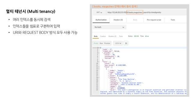 [ books, magazines 인덱스에서 동시 검색 ] 멀티 테넌시 (Multi tenancy) • 여러 인덱스를 동시에 검색 • 인덱스들을 쉼표로 구분하여 입력 • URI와 REQUEST BODY 방식 모두 사용 ...