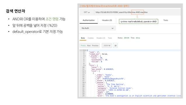 [ title 필드에서 time과 machine으로 AND 검색 ] 검색 연산자 • AND와 OR를 이용하여 조건 명령 가능 • 앞 뒤에 공백을 넣어 지정 (%20) • default_operator로 기본 지정 가능 ...