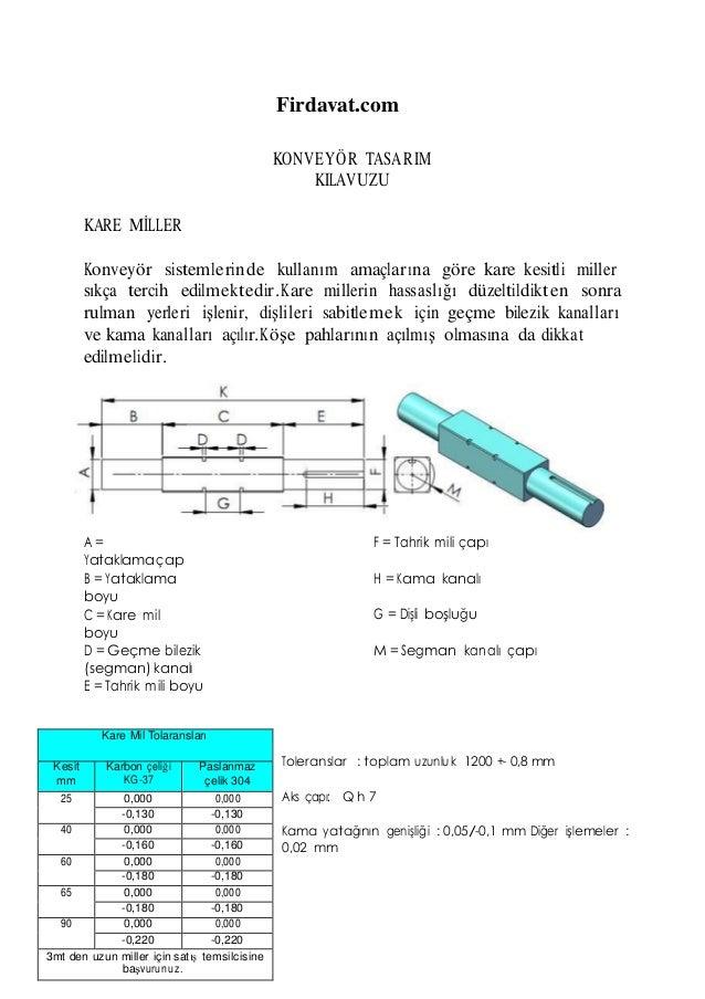 Kare Mil Tolaransları Kesit mm Karbon çeliği KG-37 Paslanmaz çelik 304 25 0,000 0,000 -0,130 -0,130 40 0,000 0,000 -0,160 ...