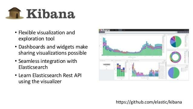 Kibana • Flexible visualization and exploration tool • Dashboards and widgets make sharing visualizations possible • Seaml...