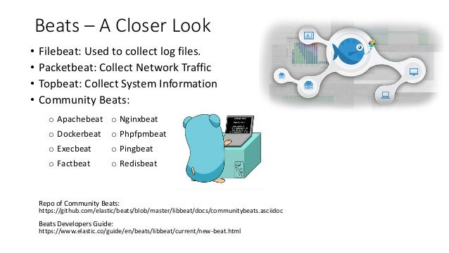 Beats – A Closer Look • Filebeat: Used to collect log files. • Packetbeat: Collect Network Traffic • Topbeat: Collect Syst...