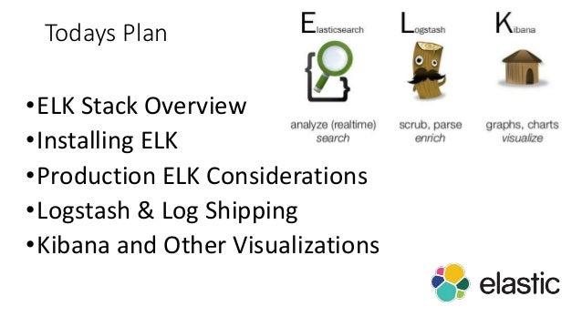 Todays Plan •ELK Stack Overview •Installing ELK •Production ELK Considerations •Logstash & Log Shipping •Kibana and Other ...