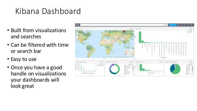 Kibana Dashboard • Built from visualizations and searches • Can be filtered with time or search bar • Easy to use • Once y...
