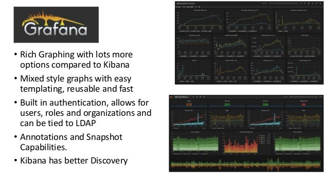 Grafana • Rich Graphing with lots more options compared to Kibana • Mixed style graphs with easy templating, reusable and ...