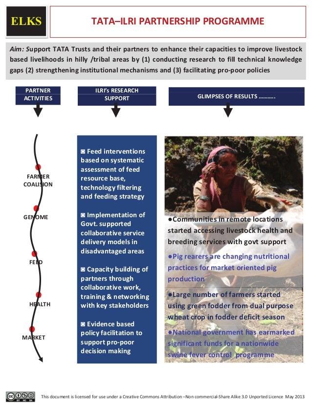 ELKS TATA–ILRI PARTNERSHIP PROGRAMMEAim: Support TATA Trusts and their partners to enhance their capacities to improve liv...