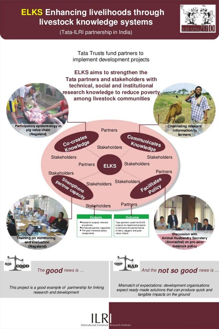 ELKS Enhancing livelihoods through           livestock knowledge systems                               (Tata-ILRI partners...