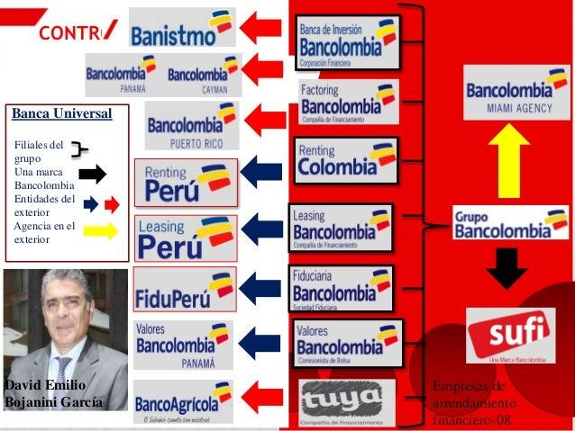 El Leasing Punto De Vista Financiero Leasing Peru