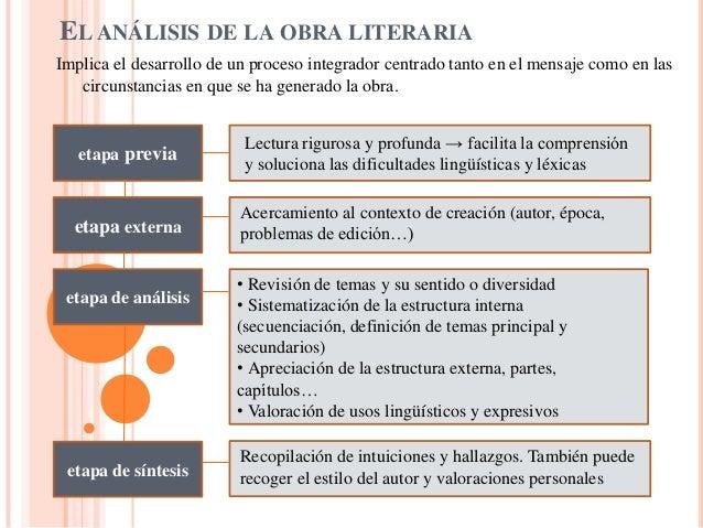 EL ANÁLISIS DE LA OBRA LITERARIAImplica el desarrollo de un proceso integrador centrado tanto en el mensaje como en las   ...