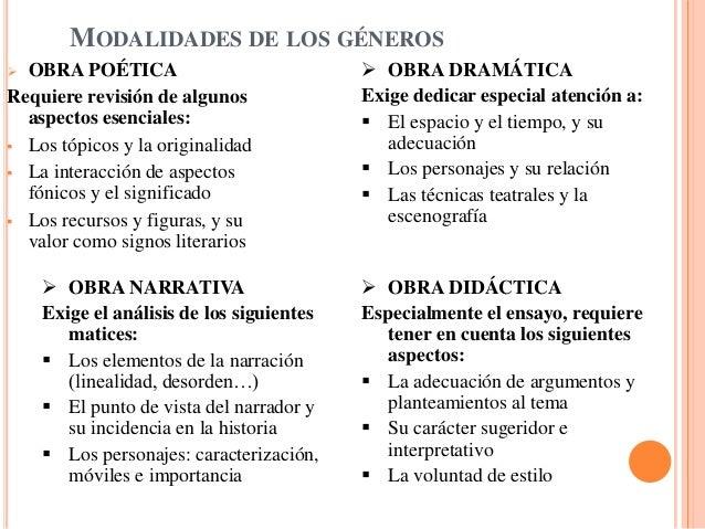 MODALIDADES DE LOS GÉNEROS OBRA POÉTICA                             OBRA DRAMÁTICARequiere revisión de algunos          ...