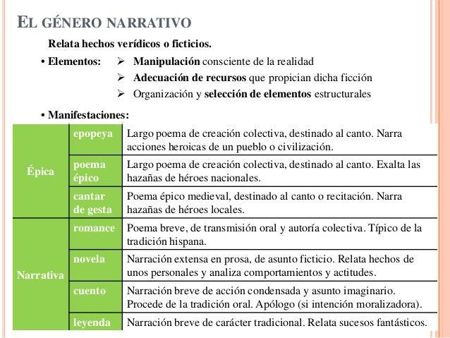 EL GÉNERO NARRATIVO     Relata hechos verídicos o ficticios.    • Elementos:        Manipulación consciente de la realida...