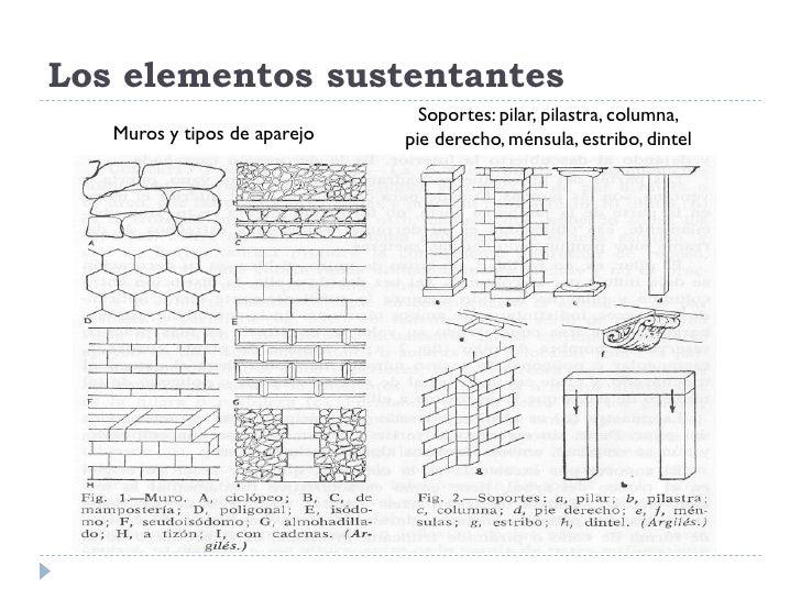 El lenguaje del arte Tipos de muros