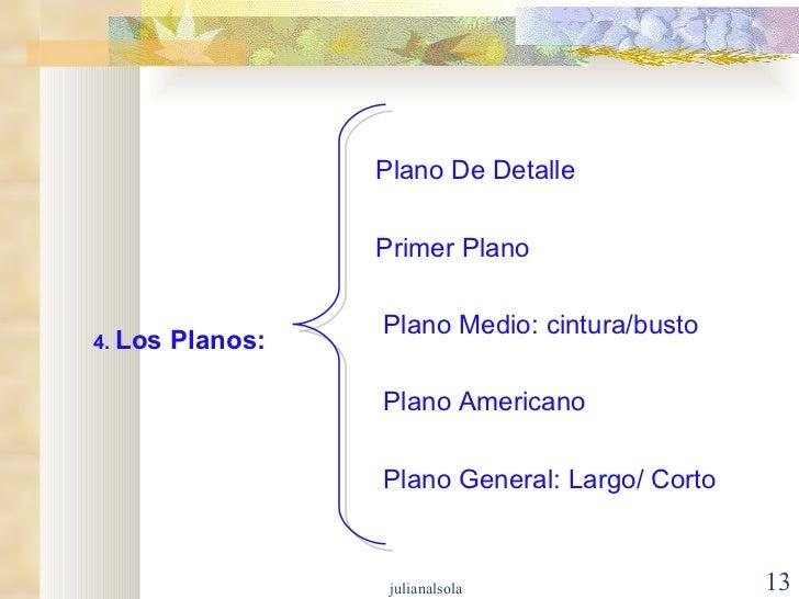 4.  Los Planos: Plano De Detalle Primer Plano  Plano Medio: cintura/busto Plano Americano Plano General: Largo/ Corto juli...