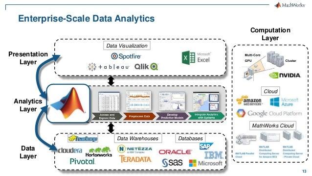 Matlab, Big Data, and HDF Server