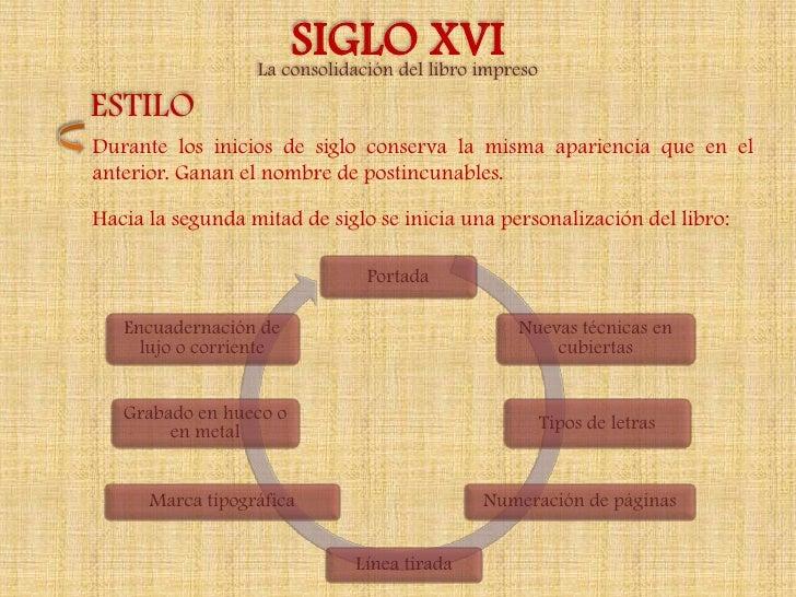 SIGLO libro impreso                  La consolidación del                                       XVIESTILODurante los inici...