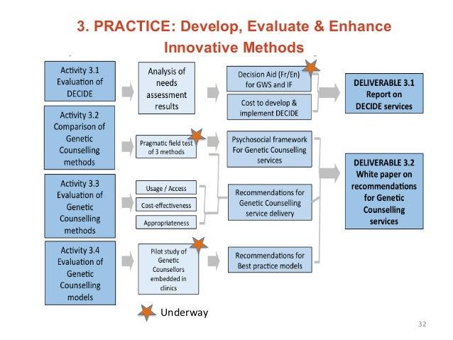 Bc assessment 2020 evalue