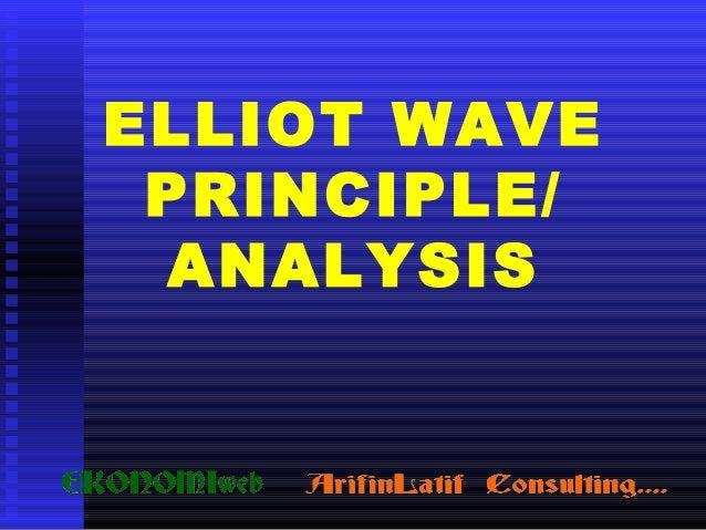 ELLIOT WAVE PRINCIPLE/ ANALYSIS