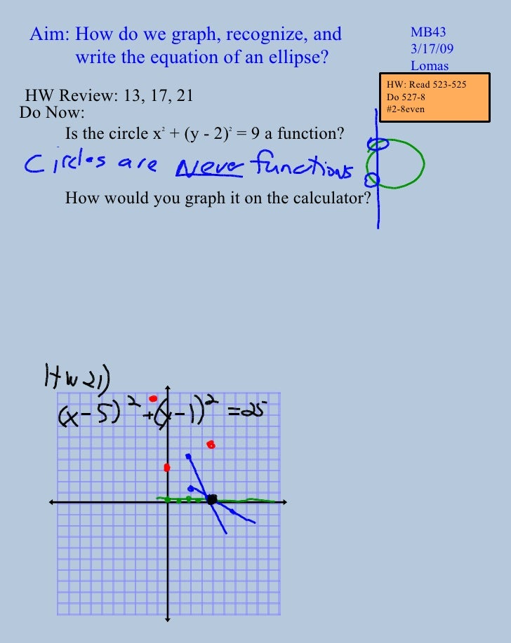 Aim: How do we graph, recognize, and write the equation of an ellipse? MB43 3/17/09 Lomas Do Now: Is the circle x 2  + (y ...