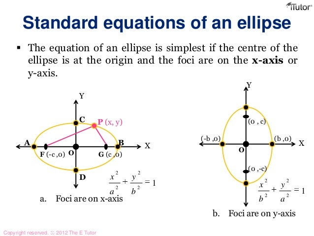 Ellipses Standard Form Calculator Dolapgnetband