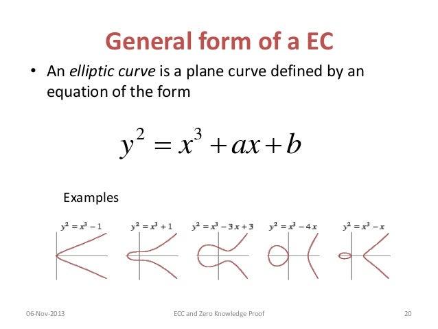 Elliptic curve cryptosystem sample problem