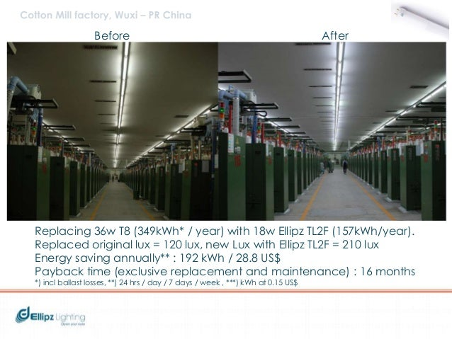 Replacing 400w HPS (2,096kWh* / year) with 120w Ellipz SL2 (524kWh/year). Original lux at = 18lux, new Lux with Ellipz SL2...