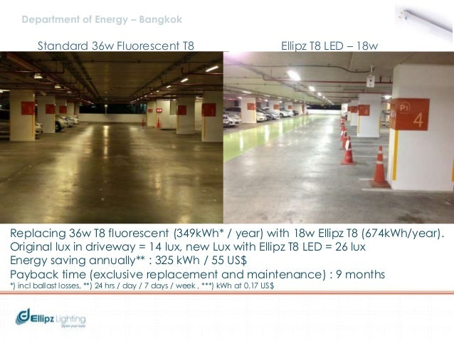 Replacing 58w T8 fluorescent (239kWh* / year) with 22w Ellipz T8 (82kWh/year). Original lux in alley = 140 lux, new Lux wi...