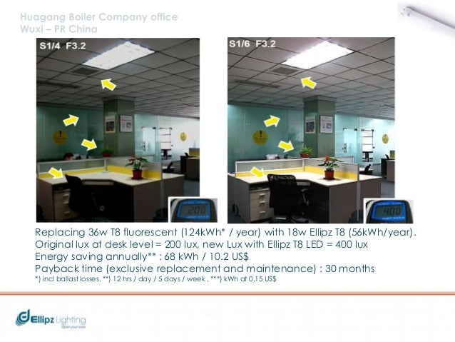 Replacing 36w fluorescent (2x18w PL) (124kWh* / year) with 10w Ellipz DL2 (31kWh/year). Original lux at desk level = 150 l...