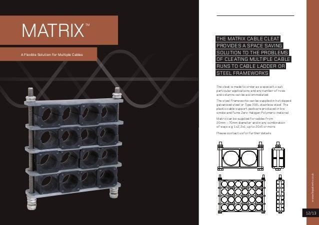 Ellis Patents Cable Cleats, Clamps & Hangers - Catalogue