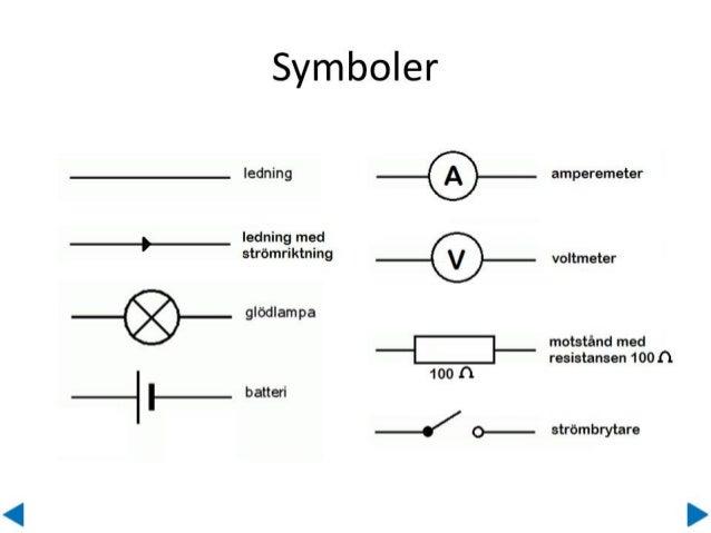 Batteri Symbol Plus är den långa. Lampa Symbol Symbol Strömbrytare