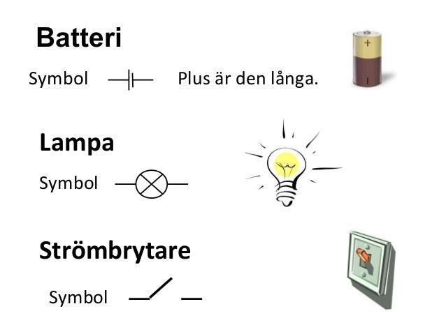 Seriekoppling • Lamporna sitter på rad, samma ström går genom alla lamporna Går en lampa sönder bryts kretsen och båda lam...