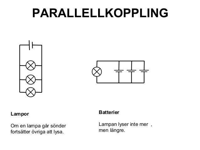 • Rita ett kopplingsschema för två lampor, en strömbrytare och ett batteri så, att den ena lampan hela tiden lyser men den...