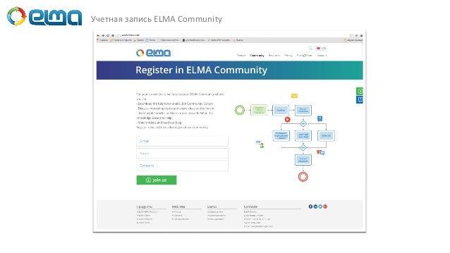 База знаний ELMA