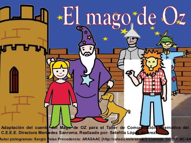 Autor pictogramas: Sergio Palao Procedencia: ARASAAC (http://catedu.es/arasaac/) Licencia: CC (BY-NC-SA Adaptación del cue...
