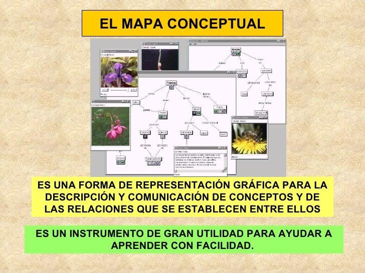 EL MAPA CONCEPTUAL ES UNA FORMA DE REPRESENTACIÓN GRÁFICA PARA LA DESCRIPCIÓN Y COMUNICACIÓN DE CONCEPTOS Y DE LAS RELACIO...