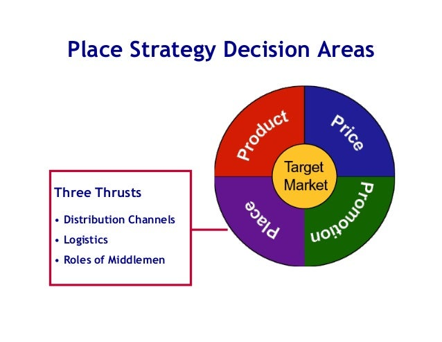 fawry marco factors swot H&m's global role 13 b swot analysis 14 1  address the marco-environment by looking at pestel analysis framework  pestel analysis positive negative .