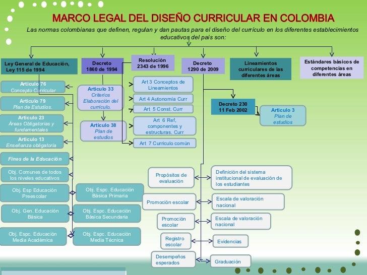 Es legal el forex en colombia