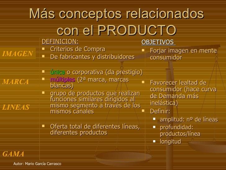 Más conceptos relacionados con el PRODUCTO <ul><li>DEFINICION: </li></ul><ul><li>Criterios de Compra </li></ul><ul><li>De ...