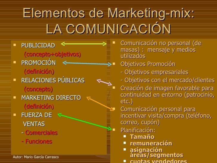 Elementos de Marketing-mix: LA COMUNICACIÓN <ul><li>PUBLICIDAD </li></ul><ul><ul><li>(concepto+objetivos ) </li></ul></ul>...