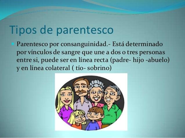 Tipos de parentesco Parentesco por consanguinidad.- Está determinado por vínculos de sangre que une a dos o tres personas...