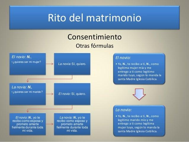 Consentimiento Matrimonial Catolico Formula : Matrimonio catolico related keywords