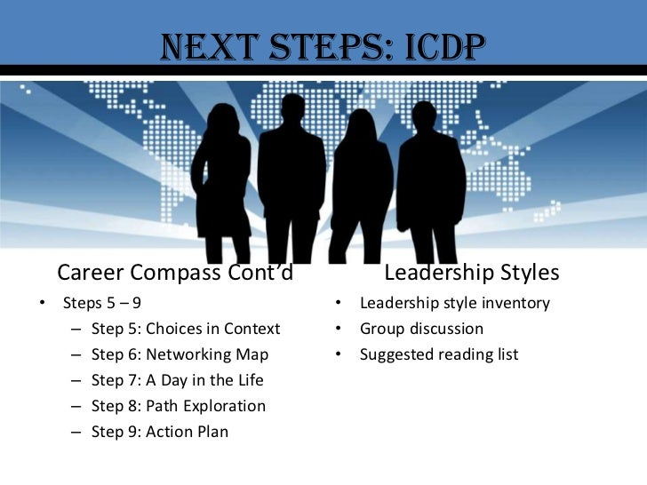 Provide you with in-depth views into 30 business career paths, including information about the interests, rewards and abil...