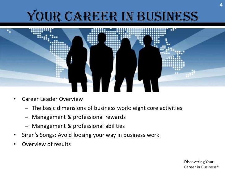4<br />Your Career in Business<br />Career Leader Overview<br />The basic dimensions of business work: eight core activiti...