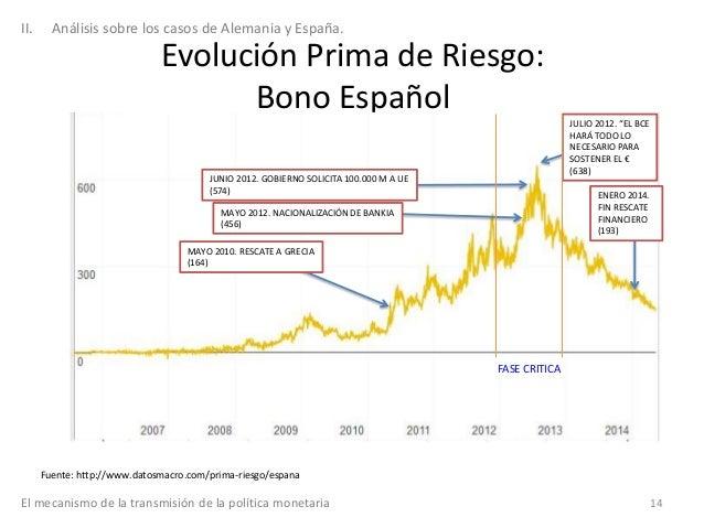 Im genes cr ditos y pr stamos personales de bankia for Bankia a distancia oficina internet
