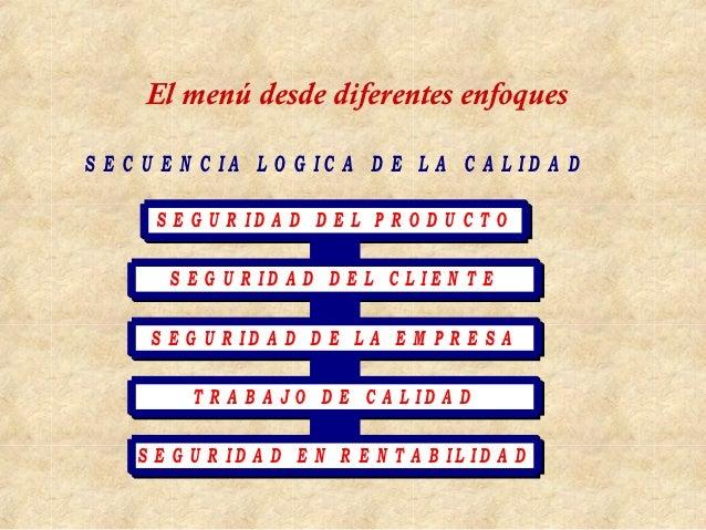 El menú desde diferentes enfoquesS E C U E N C IA L O G IC A D E L A C A L ID A D       S E G U R ID A D D E L P R O D U C...