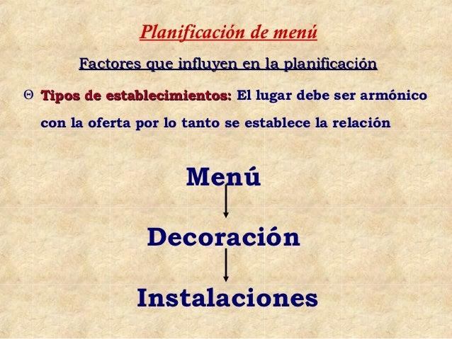 Planificación de menú       Factores que influyen en la planificaciónΘ Tipos de establecimientos: El lugar debe ser armóni...