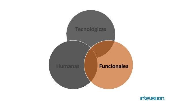 Tecnológicas Humanas Funcionales