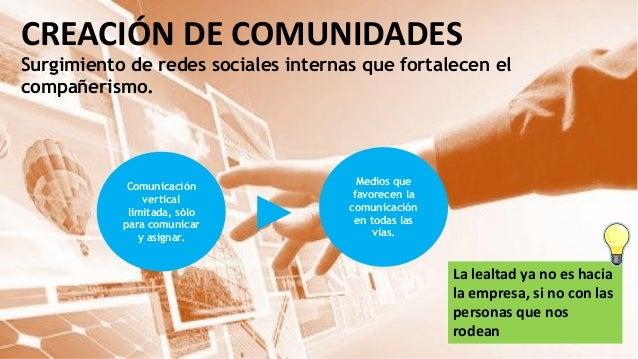 CREACIÓN DE COMUNIDADES Surgimiento de redes sociales internas que fortalecen el compañerismo. Comunicación vertical limit...