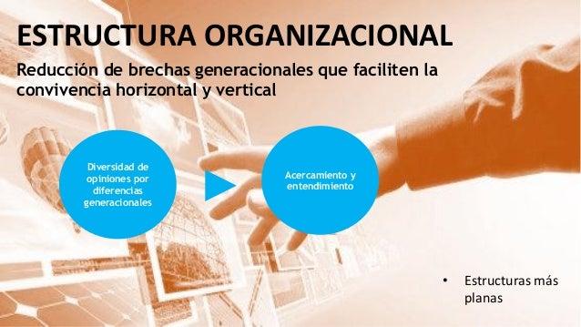 ESTRUCTURA ORGANIZACIONAL Reducción de brechas generacionales que faciliten la convivencia horizontal y vertical Diversida...