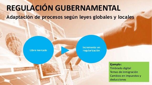 REGULACIÓN GUBERNAMENTAL Adaptación de procesos según leyes globales y locales Libre mercado Incremento en regularización ...